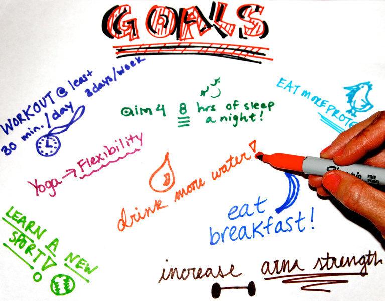 What the health? Ready... SET... GOALS (credit: Elizabeth Haldane/Sports editor)