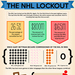 Statistics on the NHL Lockout.