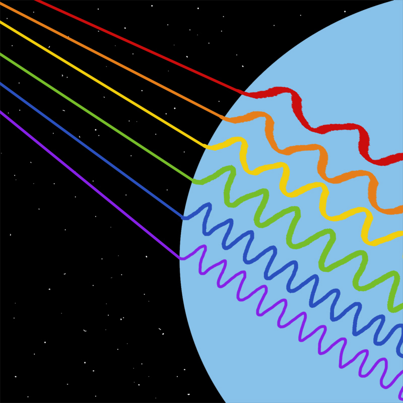 The sun emits white light that holds the wavelength of all colors. Once the light travels through the Earth's atmosphere, it bounces through dust and water particles until it is absorbed by gaseous molecules. Because blue light has the shortest wavelength, it is the one most often absorbed and re-emitted by the gas molecules. (credit: Adelaide Cole/Art Editor)